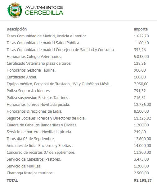 gastos toros 2015 Cercedilla